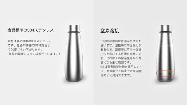 マイボトル,温度,AIボトル,SMART BOTTLE SGUAI,家men