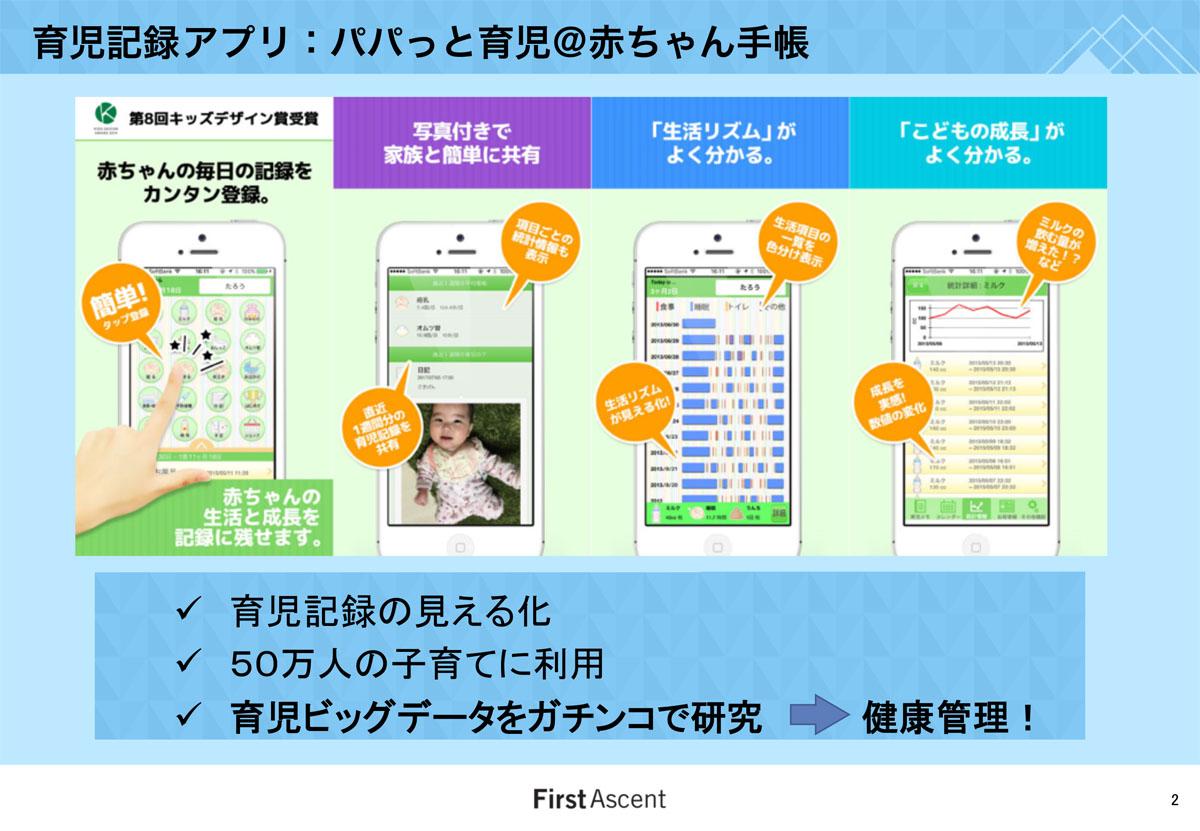 BabyTech Award Japan,育児,子育て,ベビーテック,テクノロジー,IT,赤ちゃん,子育て,パパッと育児,赤ちゃん手帳,家men