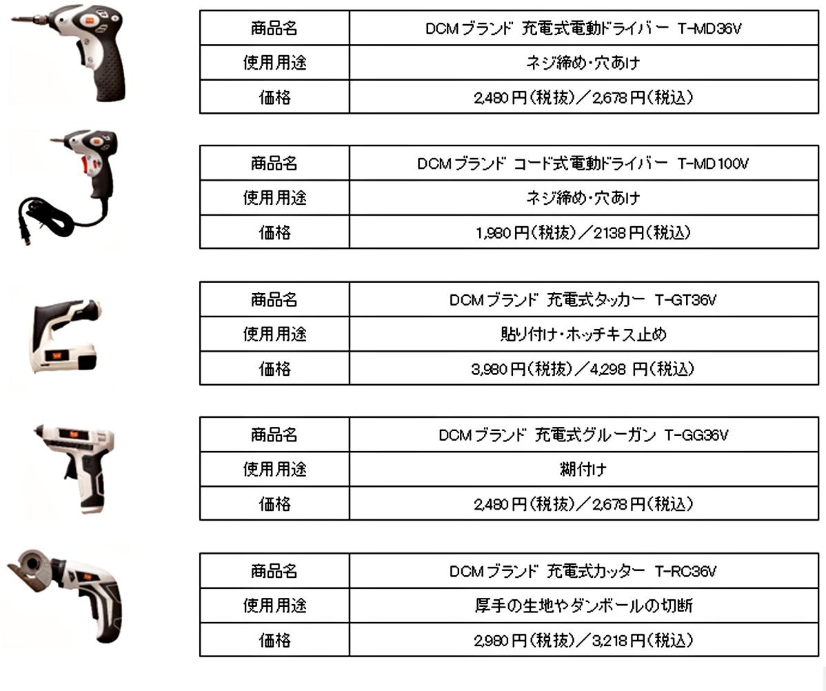 DCM,ミニ電動工具,DIY,修理,家men