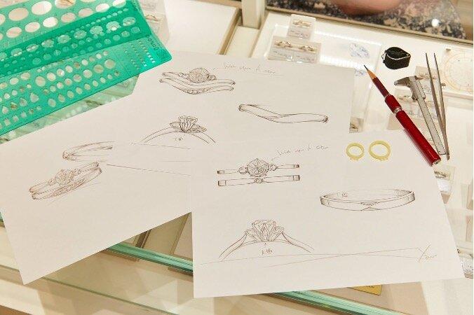 デザイナーが描き挙げたデザインラフ