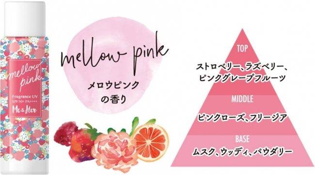 フレグランスUV メロウピンクの香り