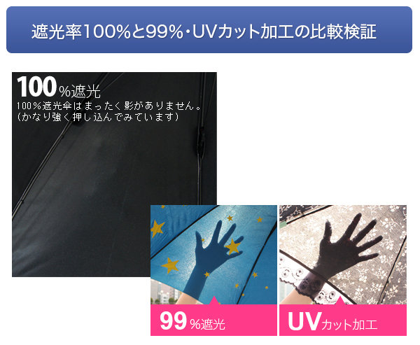 UV透過率