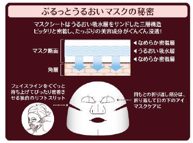 アクアレーベル スペシャルマスク
