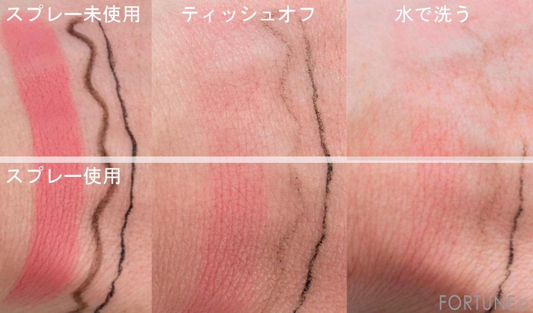 石澤研究所「紫外線予報 メイクを守るUVスプレー」使用感