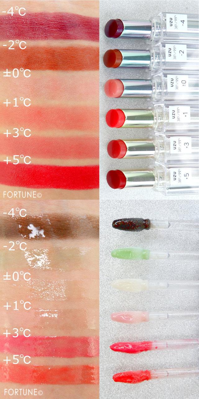 コスメカレンダー:ウズ(UZU)「38℃ / 99℉ リップスティック <トウキョウ>」「38℃ / 99℉ リップトリートメント」