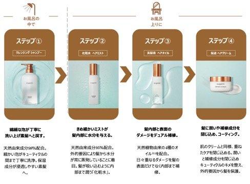 sugami(スガミ) 使用方法