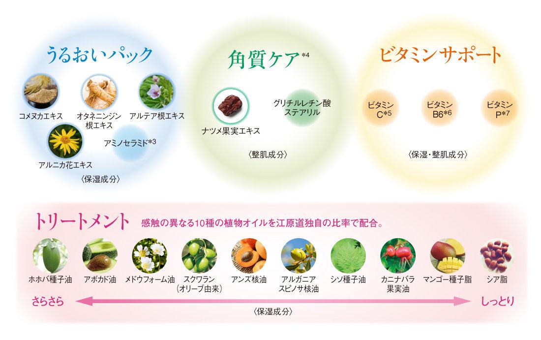 KohGenDo(江原道)「マイファンスィー リップスティック」「マイファンスィー リップ グロス」