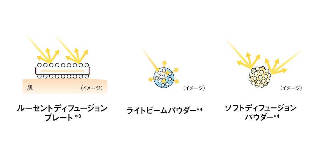 江原道 グロス フィルム ファンデーション