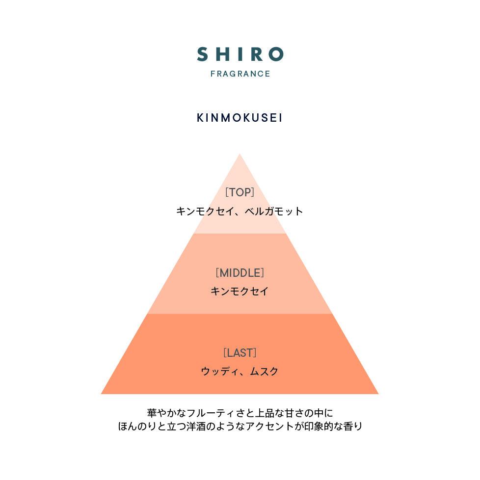 SHIRO(シロ) 限定フレグランス『キンモクセイ』シリーズ