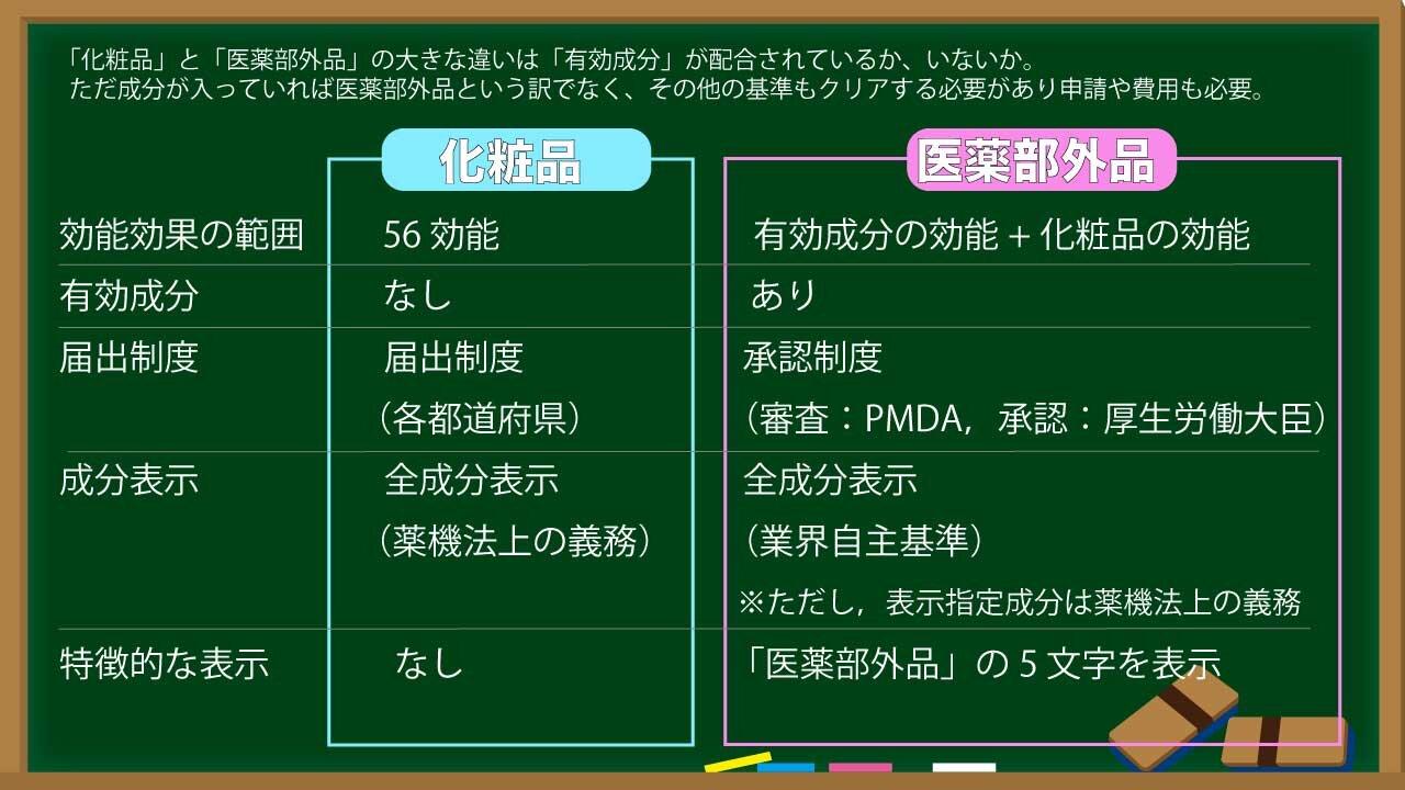 ロート製薬「メラノCC 」VSダイソー「メラシロC」成分比較:スキンケア検証