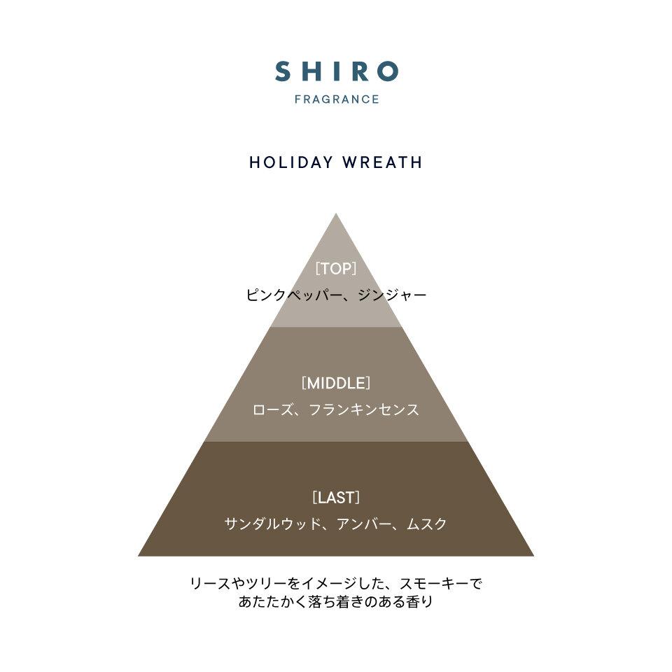 シロ/SHIRO PERFUME ホリデー 2020 クリスマスコフレ スペシャルエディション「ホリデーリース」by. Female, France