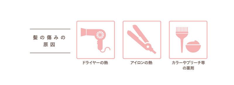 石澤研究所 髪質改善研究所 新作ヘアケアシリーズ「KAIZEN(カイゼン)」