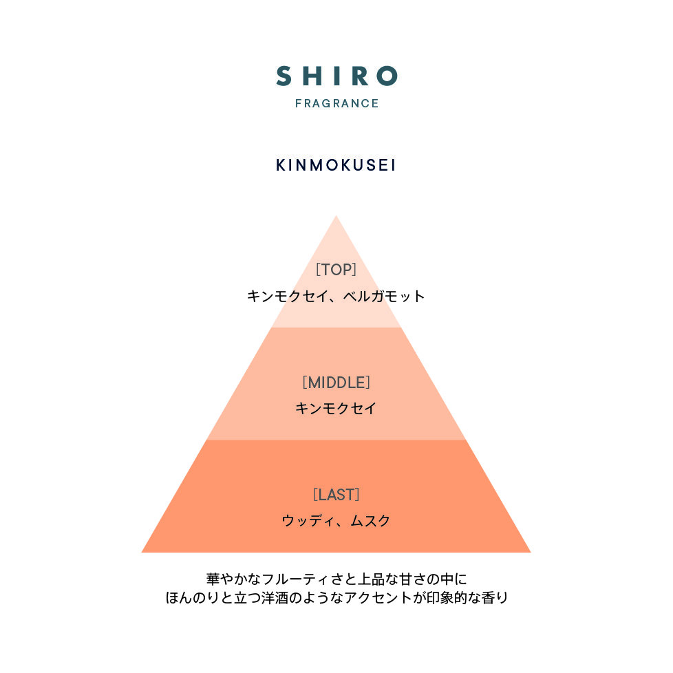 SHIRO(シロ) 2021限定・新作フレグランス「キンモクセイ オードパルファン」