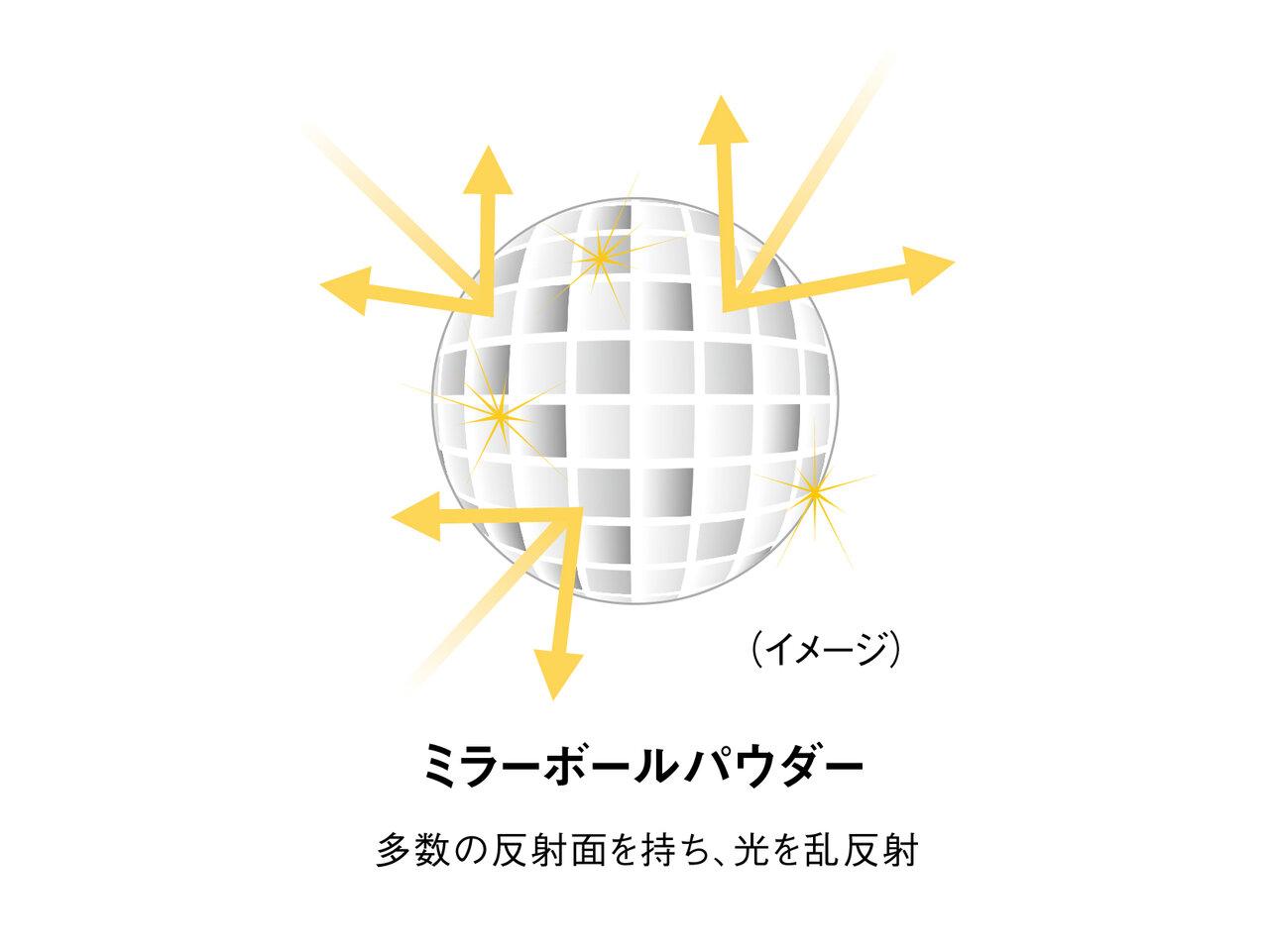 Koh Gen Do/コウゲンドウ「マイファンスィー ミネラル アイシャドー パレット03」