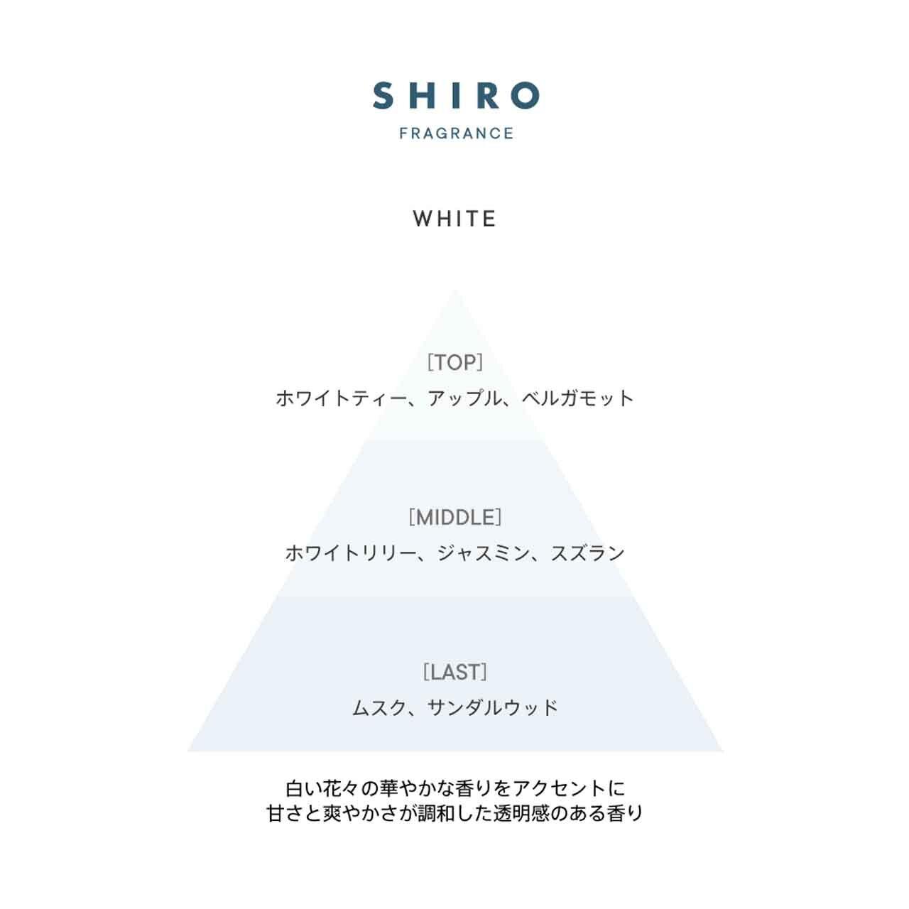 SHIRO/シロ 2021初夏限定「ホワイト」の香り