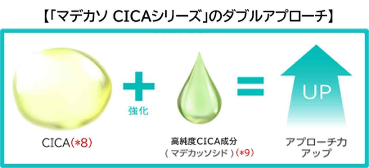 A'pieu/アピュー マデカソ CICAモイスチャージェルクリーム