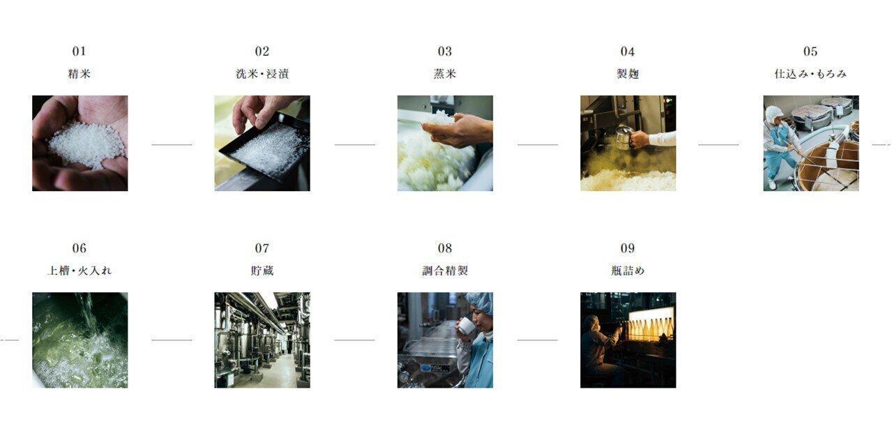 酒造り 工程