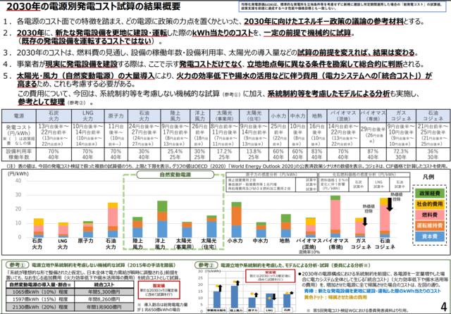 経産省資料 (7257)
