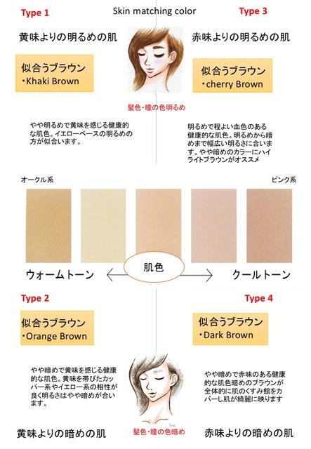 肌色似合わせブラウンチャート