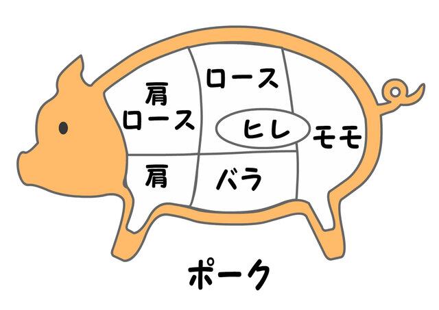 豚ヒレ肉はどこの部位?どんな特徴があるの?牛と豚の肥育経験者がお答えします。 - お肉の専門書 (58764)