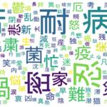 2020年 あなたの今年の漢字!【自主調査】