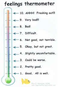 感情温度計 (Elisa E. Nebolsine)