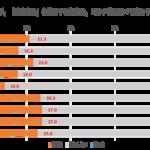【自主調査】コロナ禍の「冷凍食品」使用動向を調査!各メーカーのNPS®比較も!