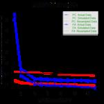 目的ベースのデータ分析②~STP分析から解説~因子分析、クラスター分析