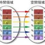 4.37兆分の1秒の超高速で画像を撮影する「STAMP」カメラを開発(東京大学)