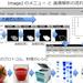 画像解析入門⑤ ImageJの基本画面とメニュー構成