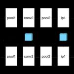 Juliaで学ぶ画像処理〜ニューラルネットワーク(Neural Network) part1〜