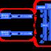 Deep learningで画像認識④〜畳み込みニューラルネットワークの構成〜