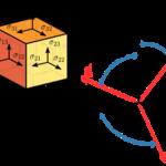Python × TensorFlow ① ~TensorFlow を扱う上で必要な知識「テンソル」~
