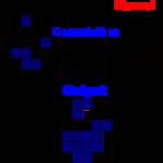 Morphology (モルフォロジー) 変換の実装 ~ Python + OpenCV ~