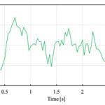 画像で脈拍計測 Part1