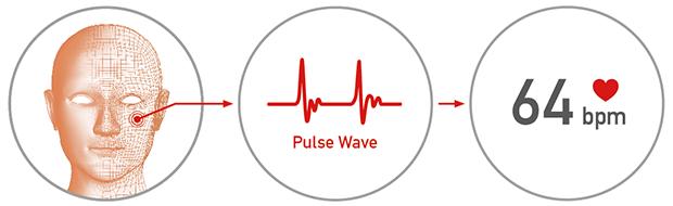 Pace Sync 顔から心拍測定。いつでもリラックス。 (379)