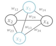 Fig.1 無向グラフ