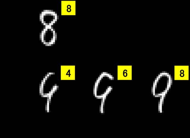 図4. 画像認識の容易例と困難例