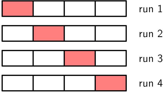 交差確認の概念図