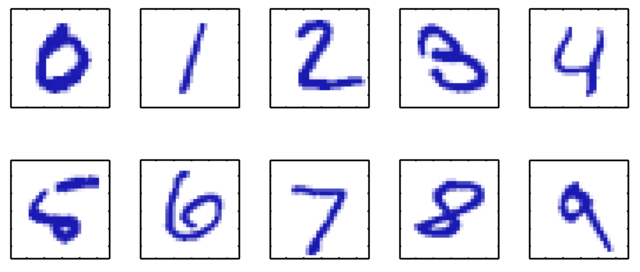 手書き文字の一例