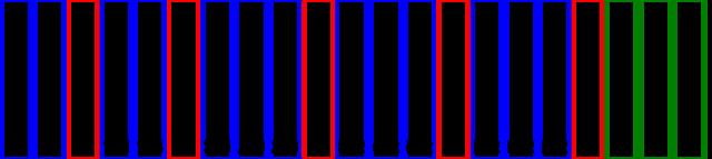 図2. VGG-16のモデル構造