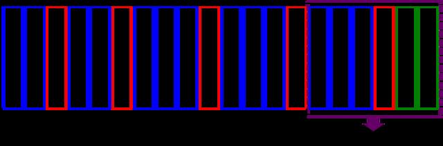 図3. VGG-16のFine-tuning
