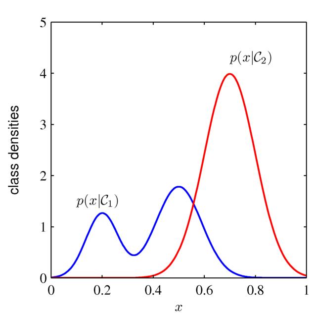 生成モデルの概念図