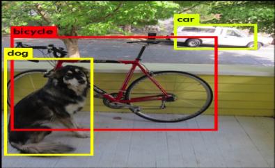 図1. 物体検出の例