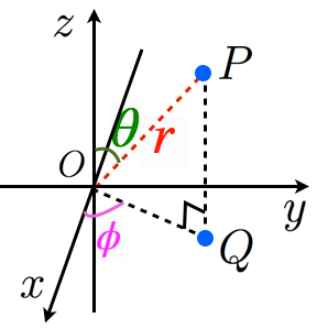 三次元極座標