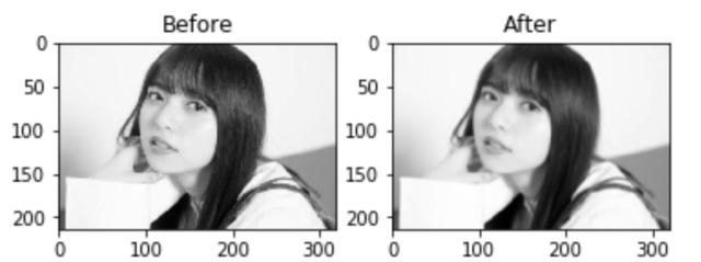 平均化フィルタを用いた時の画像の変化