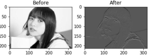 エッジ抽出フィルタを用いた画像の変化