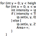ImageJ plugin で面積計測を自動化してみた #3 - LP-tech -人工知能・画像解析スキルが身に付く専門サイト-|LPixel(エルピクセル)