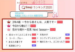 10代女子1,800人が選んだ 「再放送してほしいドラマ・映画TOP10」