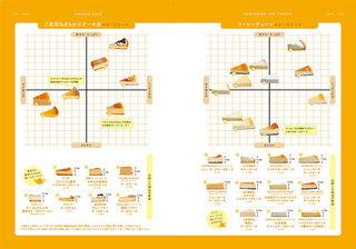 あなたの好きなタイプは?チーズケーキづくしのおいしいガイドブックに注目!